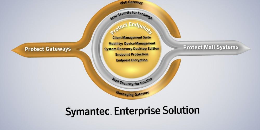 Symantec Branding Video