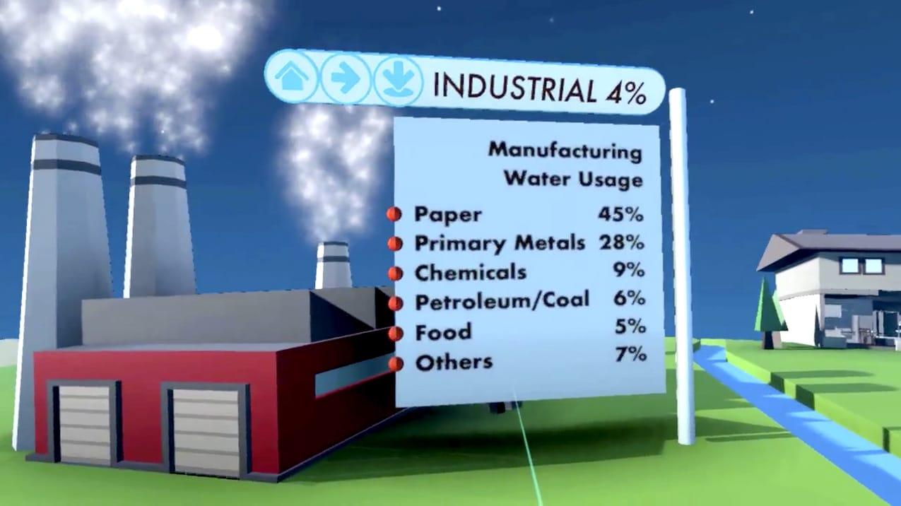 WaterUse VR App Industrial Stats