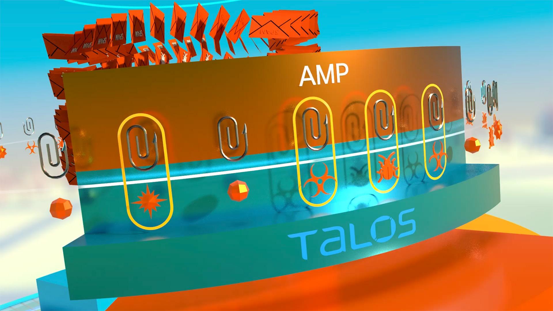 Cisco AMP and Talos