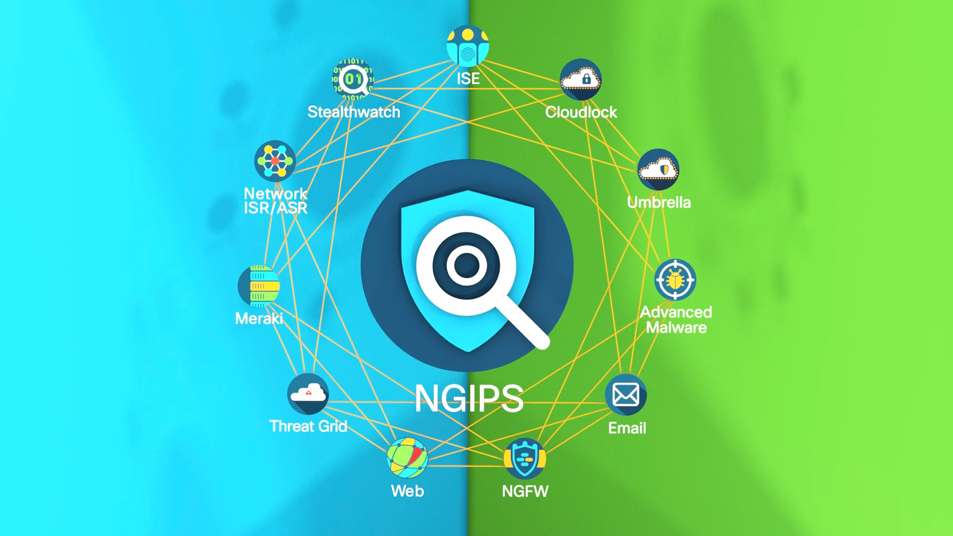 Cisco_NGIPS_Connections